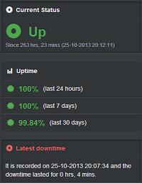 greengeeks uptime